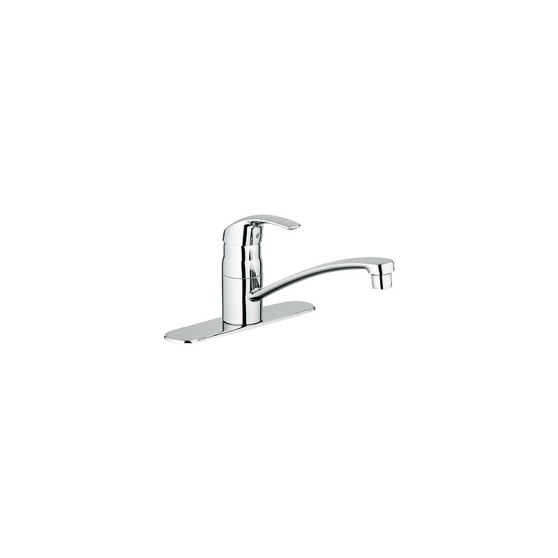Buy GROHE Eurosmart Kitchen Faucet wescutcheon at
