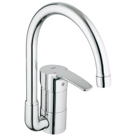 GROHE 33986 Eurostyle Kitchen Faucet Metal Side Spray